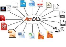 Phần mềm thiết kế, phác thảo mô hình 2D, 3D giá rẻ